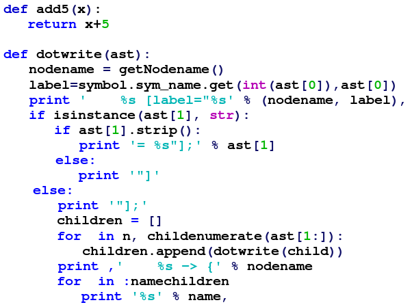 Sintaxis Python