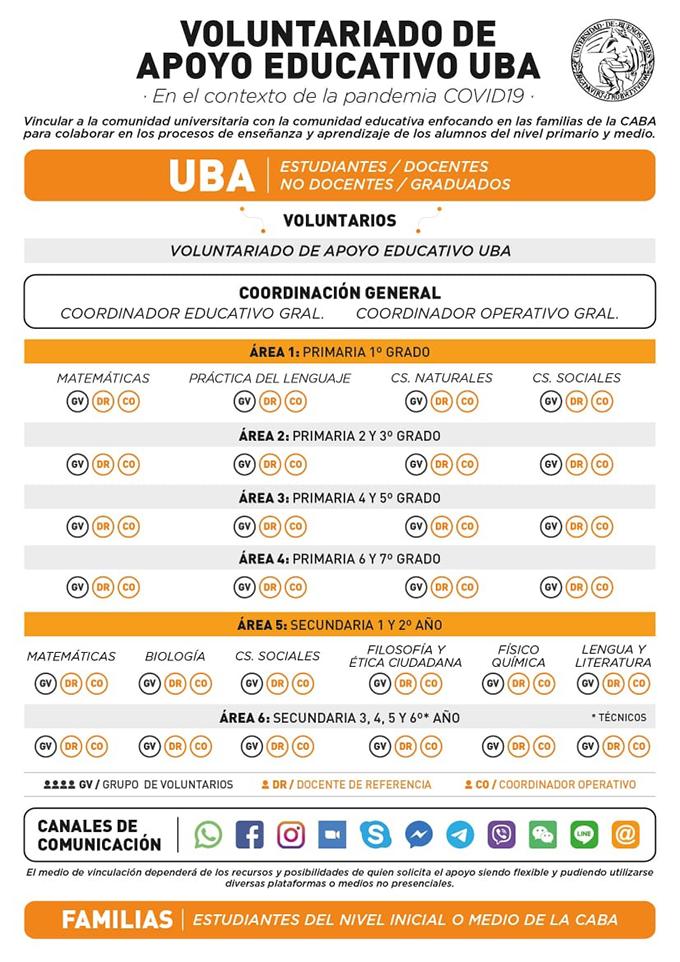 diagrama VAE UBA